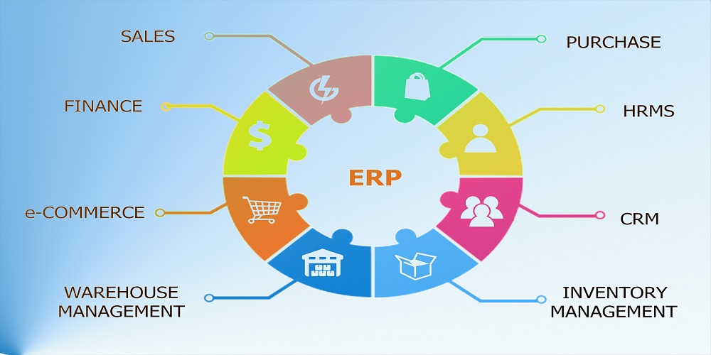 engro foods erp system This presentation is about the interviewing and selection processes of engro foods interviewing and selection process- engro enterprise resource planning.
